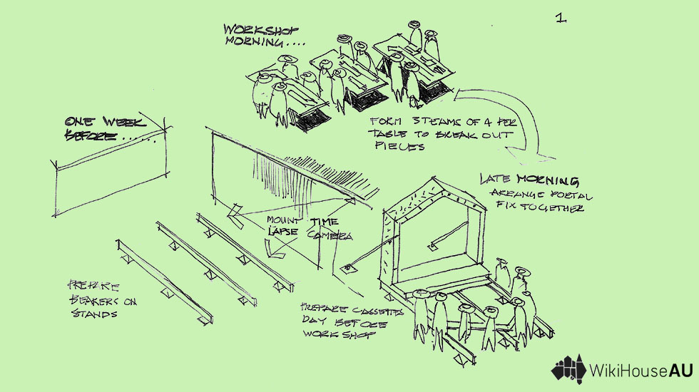 WikiHouseAU-Workshop-Sketches-2-1
